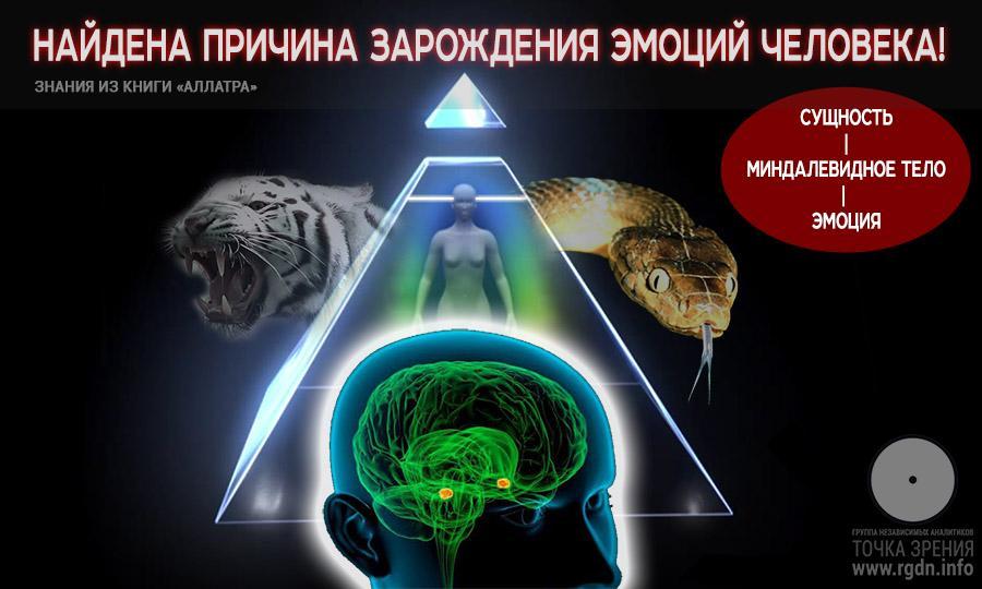 Аналитика, статьи (!!!)