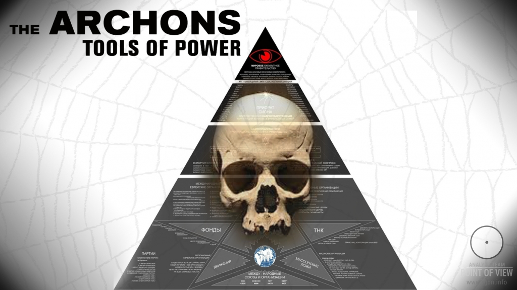 The Archons: tools of power
