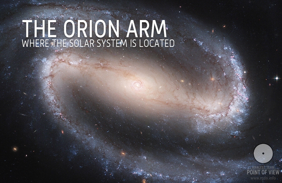 The Orion Arm, or Where the Solar System is located