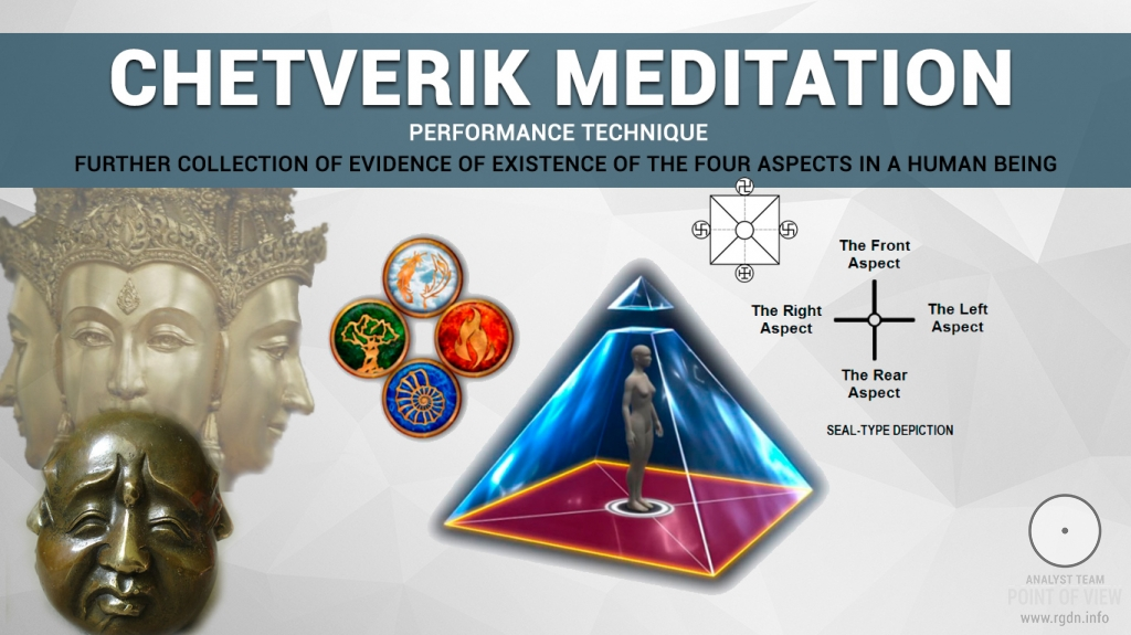 Chetverik meditation: performance technique and practical experience