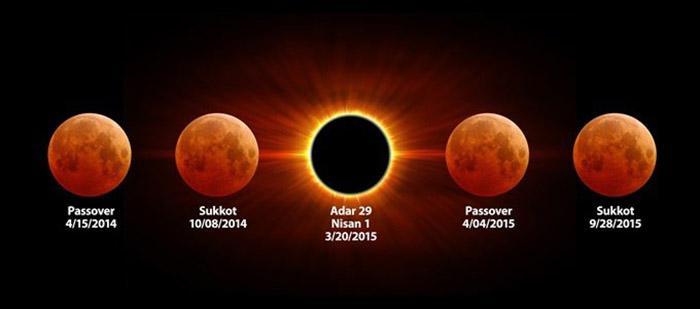 Blood Moon. September 28th 2015. Кровавая луна 28.09.2015