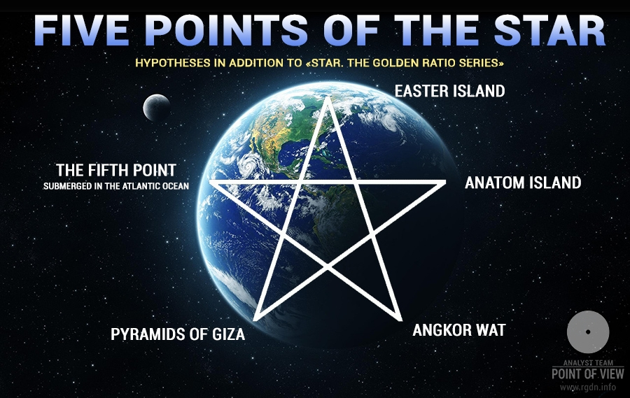 Five points of the Star. Hypotheses in addition to Star. The Golden Ratio series