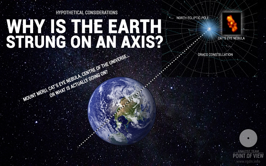 Why is the Earth strung on an axis? Hypothetical considerations