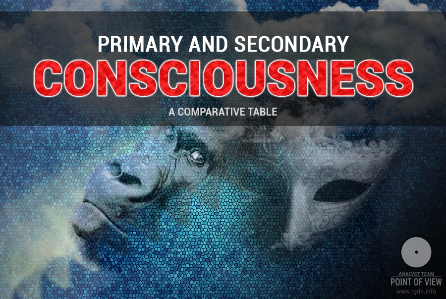 Primary and secondary consciousness: a comparative table