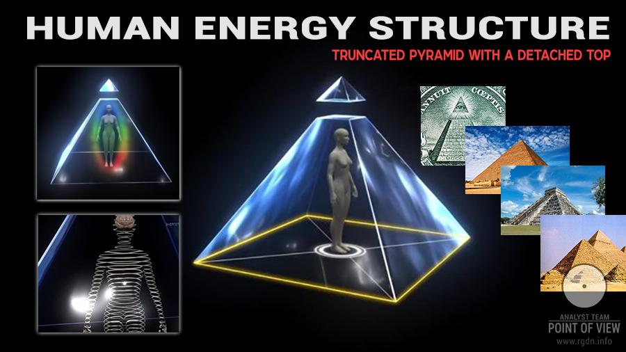 Human energy structure. Truncated pyramid with a detached top