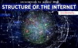 How is the Internet structured?
