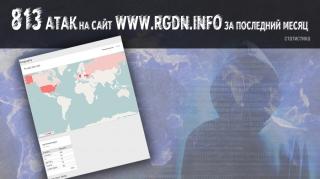 813 атак на сайт www.rgdn.info за последний месяц.