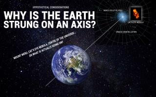 Почему Земля нанизана на ось?