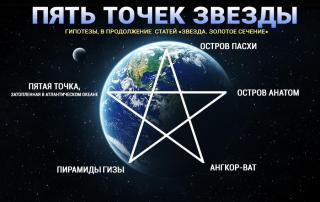 Пять точек Звезды. Гипотезы, в продолжение статей