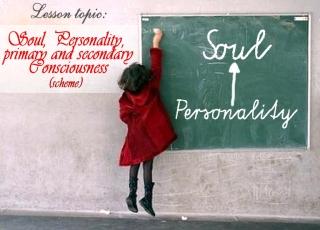 Душа, Личность, первичное и вторичное Сознание. Схема.
