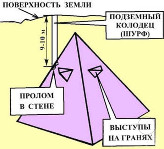 Крымские пирамиды, Ай-Петри, Крым