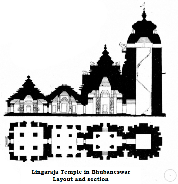 Храм Лингараджа