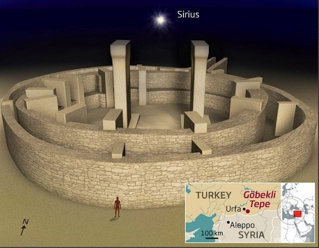 Восхождение Сириуса. Гёбекли-Тепе