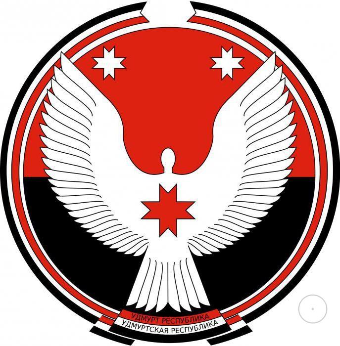 символика республики Удмуртия