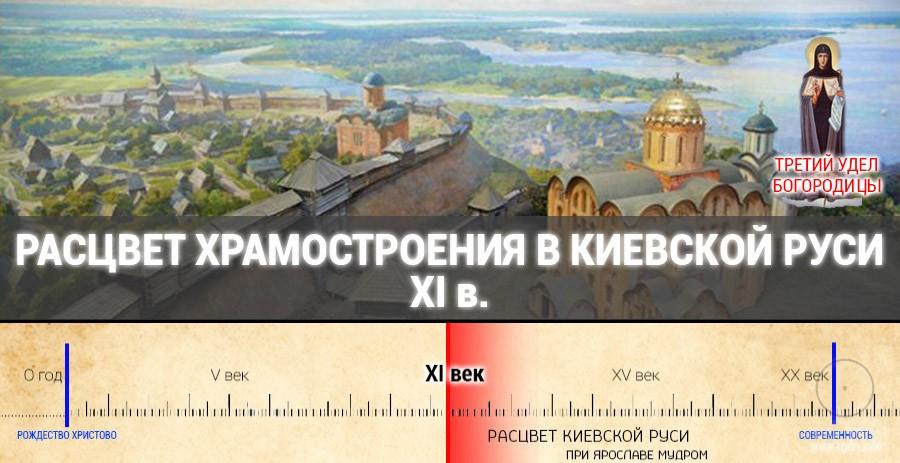 Киевская Русь, XI век