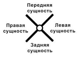 равносторонний косой крест с кругом в центре