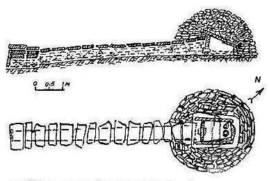 Мегалитический комплекс Псынако-1 («Храм Солнца»)