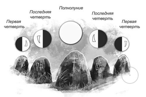 Каменный комплекс в Стебераках. Белоруссия.