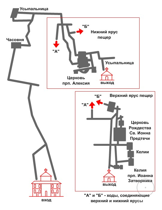 схема Пещерный комплекс Лавры и Святогорского монастыря