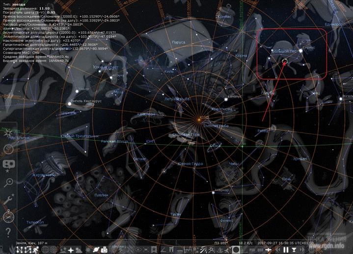 Направление на центр максимального потока космических лучей ультравысоких энергий (созвездие Большого Пса, звезда Сириус)