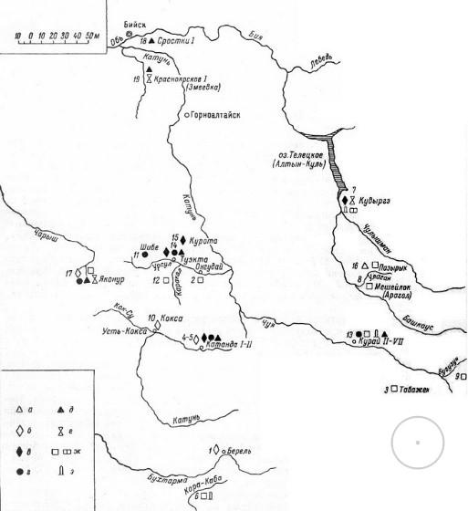 Схема курганов, Алтай