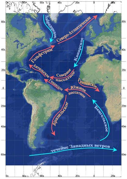 течения Атлантического океана