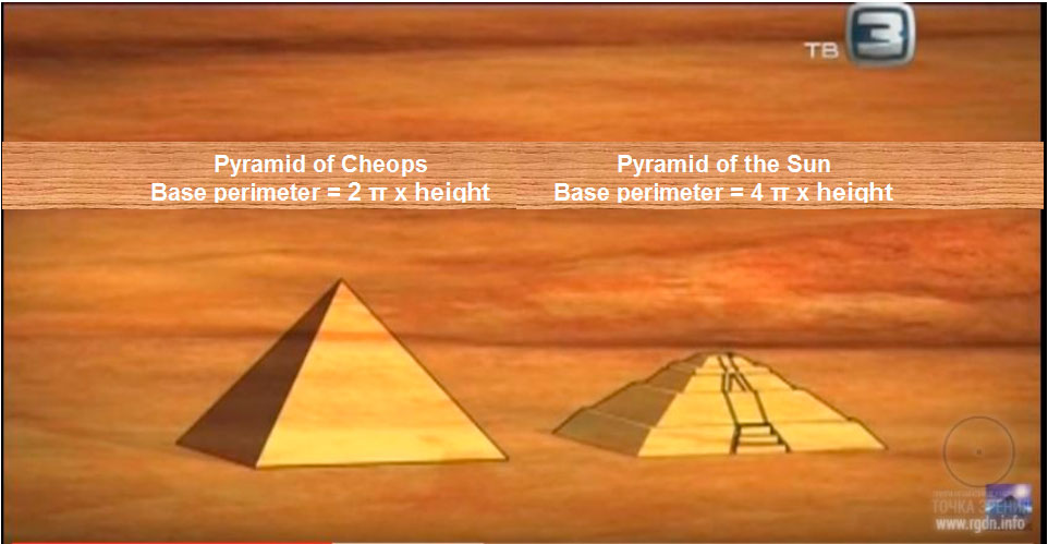 a description of the largest entity brought upon the earth by humankind is the pyramid of the sun The old world order died with the setting of that day's sun and a new james' famous description of earth in balance,‖ he prophesizes.