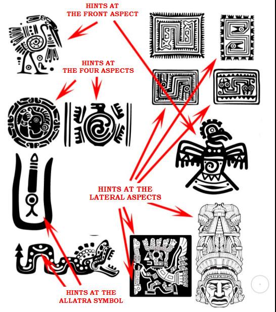 In Quest Of Quetzalcoatl Kukulkan The Feathered Serpent Part One