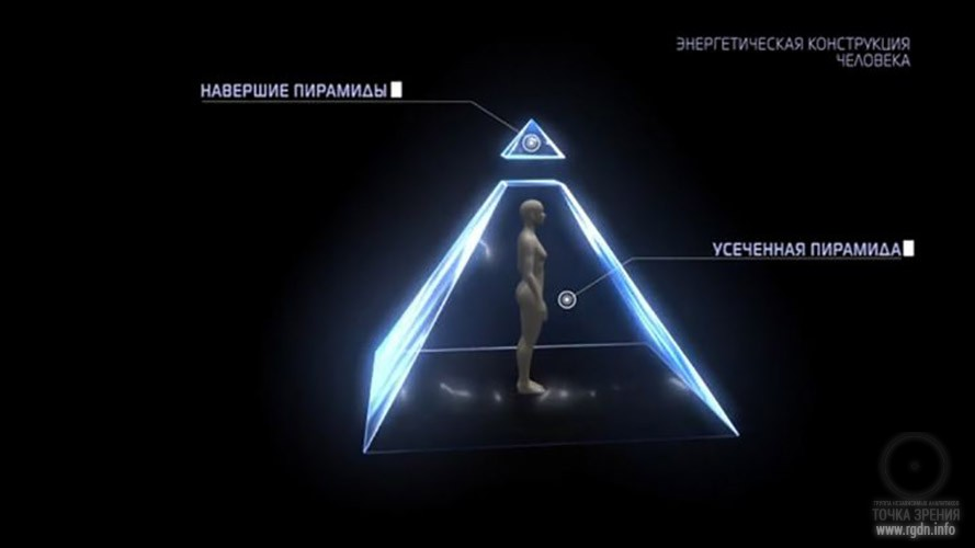In The Sixth Dimension There Is A Slight Modification Of Pyramid AllatRa Book